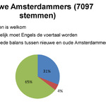 NW-Amsterdammers.png